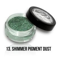 Pigment Dusts
